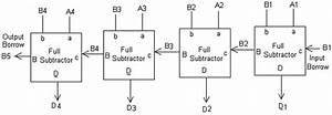 4 Bit Adder Circuit Diagram  4  Free Engine Image For User