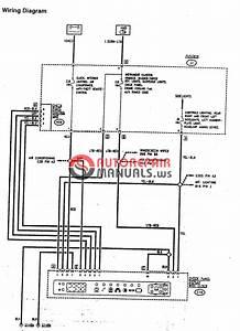 Free Download  Alfa Romeo 155 Repair Manuals  Check Panel