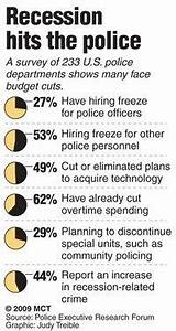 Economic Misery and Crime Waves: Police budgets cut, just ...