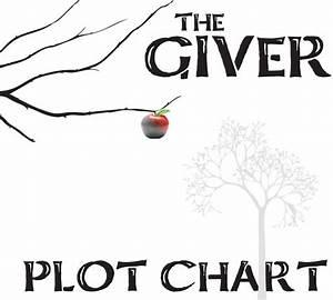 The Giver Plot Chart Analyzer Diagram Arc  Lois Lowry