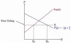 Tikz For Economists