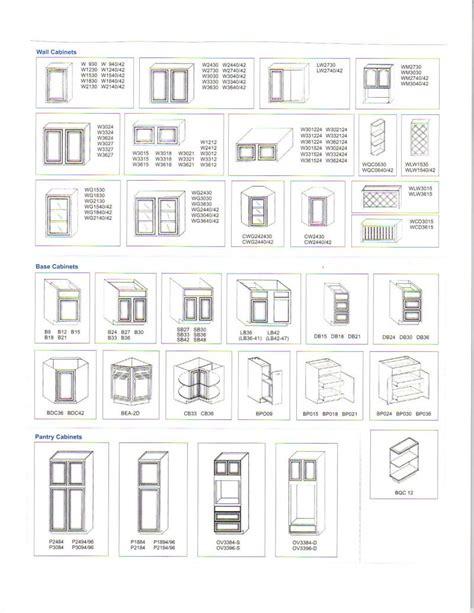 standard cabinet door sizes standard size kitchen cabinet doors cabinet doors