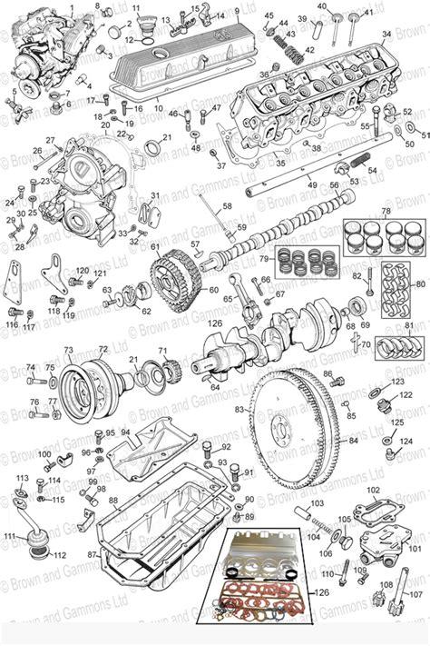 Dodge Ignition Wiring Diagram Auto