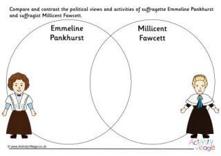 millicent fawcett timeline worksheet