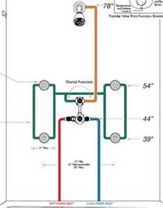 Kohler Bathroom Layout by Shower Design How To Layout Six Body Jets Page 2