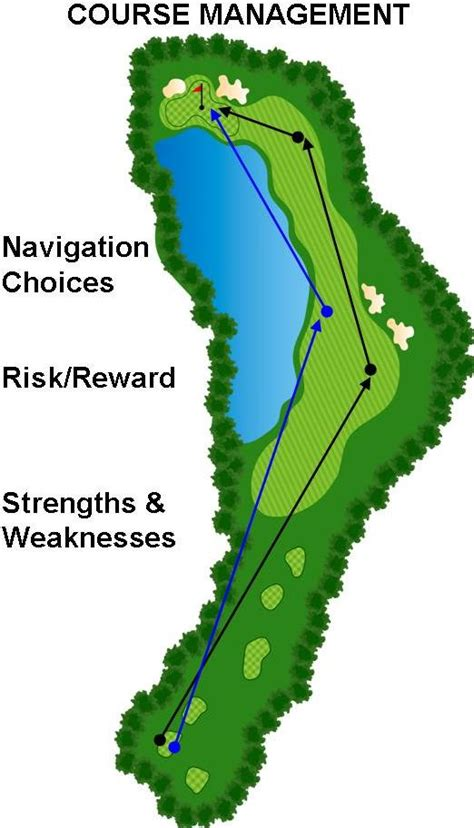 Play Strategic Golf  Course Navigation  Target Centered Golf. Business Cards Los Angeles Plumber Sunrise Fl. Esthetics And Cosmetology Lte Download Speeds. Colorado Springs Mortgage Domains Of Learning. Property Taxes In New York Ffmpeg Web Hosting. Water For Home Delivery Universtiy Of Florida. Who Is The Best Online Trading Company. Fence Installation Orlando Fl. Home Insurance Raleigh Nc Double Lead Thread
