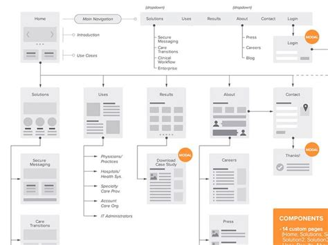 Best 25+ Flowchart Ideas On Pinterest Infographics
