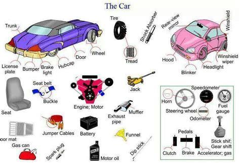 Basic Car Engine Parts Diagram …