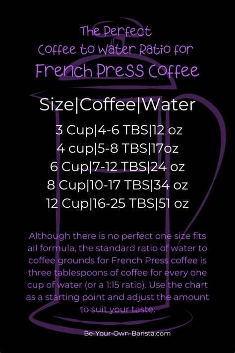 James hoffmann uses 30 grams of coffee to 500 grams of water for his french press brewing technique. How to Use a French Press for Coffee, Tea, & More | Be ...