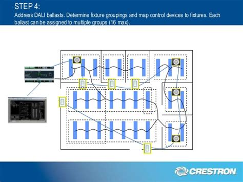 Dali Lighting Control Solutions Explained