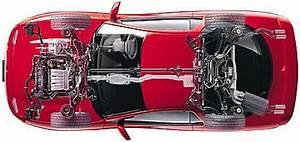 1995 Mitsubishi 3000gt Engine Diagram