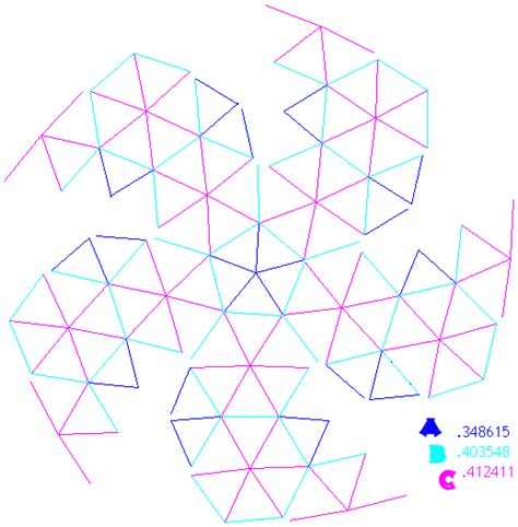 Geodesic Dome Template by Frame Htm