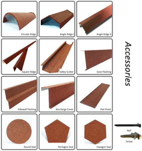 roofing tiles types tile design ideas