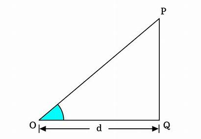 Triangle Right Degrees Angle Properties Angled Csc
