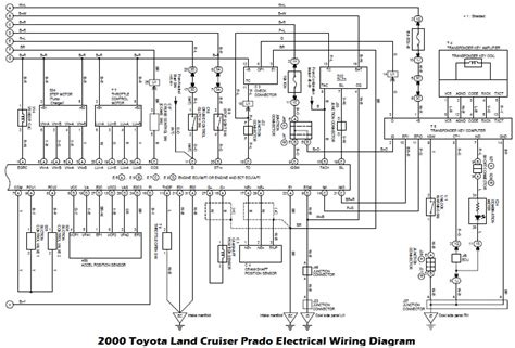 Wiring Diagrams Toyota Land Cruiser Prado