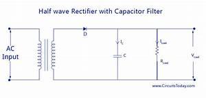 Filter Circuits