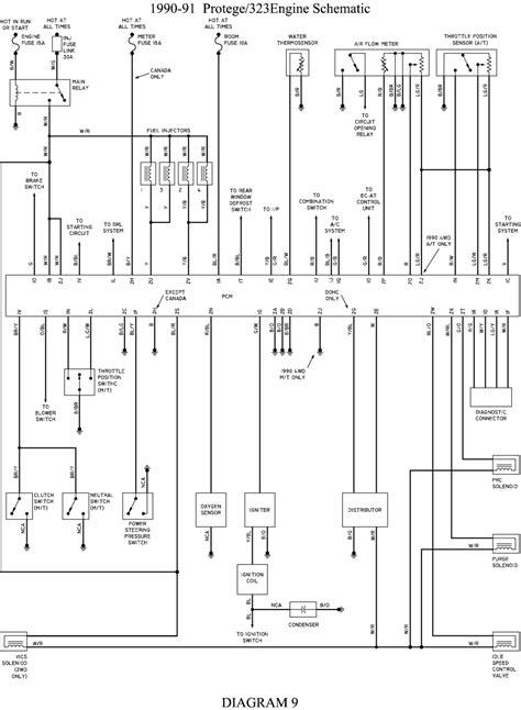 91 Mazda Protege Engine Diagram by Repair Guides