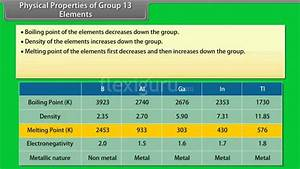 Physical Properties Of Group 13 Elements