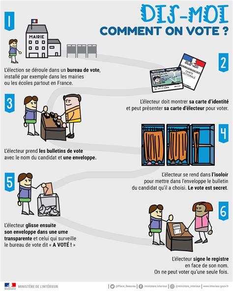 qui peut tenir un bureau de vote election présidentielle 2017 actualités accueil les