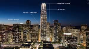 floor plans for sale salesforce tower poised to rise sfhog