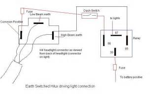 Wiring diagram hilux spotlights webnotex view topic wiring up driving lights australian 4wd cheapraybanclubmaster Image collections