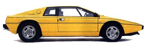 Lotus Esprit Buyers Guide  Classic Cars