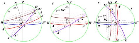 Запрос нового онлайн калькулятора угол падения солнечных лучей