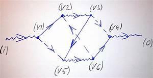 Feynman - Self-energy Diagram Using Feynmp - Tex