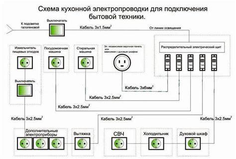 Сечение кабеля по мощности таблица и формула фото и видео урок как рассчитать сечение кабеля по мощности и длине