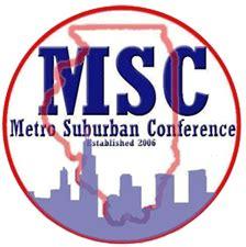 msc show scores