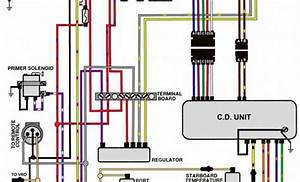 New 12 Volt Power Outlet Wiring Diagram Best 12 Volt Power
