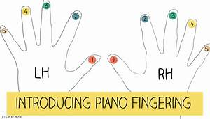 First Piano Lessons For Kids How To Teach Piano