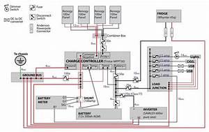 Monaco Motorhome Wiring Diagram