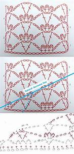 How To Design Crochet Patterns Part 3b  How To Increase