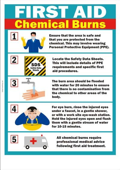 safety poster  aid  chemical burns safety