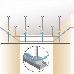 Faux Plafond Placo Sur Rail : poser un faux plafond en plaques de pl tre plafond ~ Melissatoandfro.com Idées de Décoration