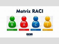 Raci Template ExcelRamblings On RACI Matrix For Projects