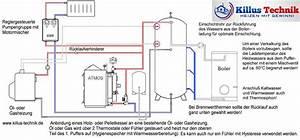 Warmwasserspeicher An Heizung Anschließen : killus technik atmos r cklaufkombinationsset rk 25 zur kombination einer holzheizung mit l ~ Buech-reservation.com Haus und Dekorationen
