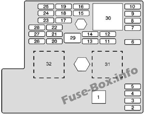 2010 Chevrolet Cobalt Fuse Box by Fuse Box Diagram Gt Chevrolet Cobalt 2005 2010