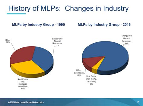 mlp list   publicly traded mlps  dividend