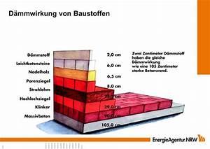U Wert Innentür : u wert messungen energieberater frankenthal speyer ~ Lizthompson.info Haus und Dekorationen
