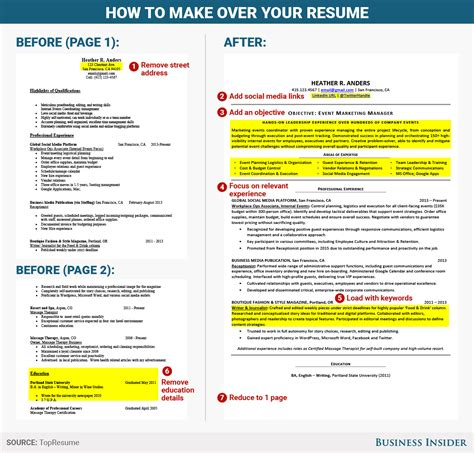 How To Build A Resume Business Insider by We Took A Real R 233 Sum 233 From A Mid Level Employee And Turned It Into Something Fantastic Business