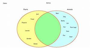 Classroom Blog  Studen Examples  Plants And Animals