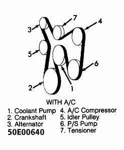 1995 Gmc Safari Serpentine Belt Routing And Timing Belt Diagrams