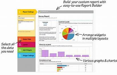 Reports Data Advanced Form Reporting Application Builder
