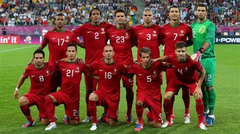 FIFA World Cup 2018 - All Team Announces 23-man final squad