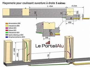 Faire Un Seuil De Portail : comment choisir un portail coulissant 5m en alu le ~ Premium-room.com Idées de Décoration