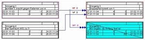 Netzplan Berechnen : projektmanagement bibliotheksportal ~ Themetempest.com Abrechnung