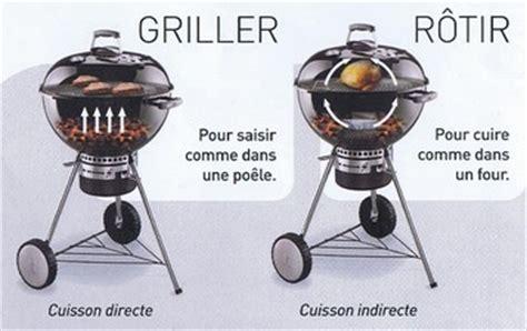 zoom sur le barbecue weber performer original esprit