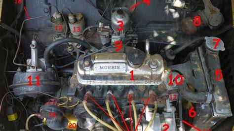 Parts Car Hindi Youtube